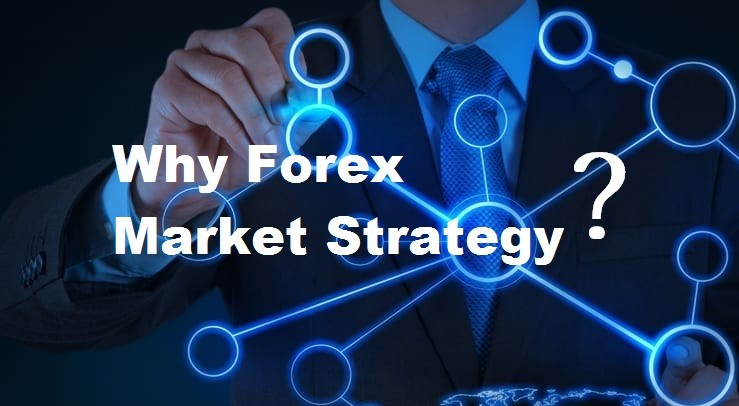 Why Forex Market Strategy?