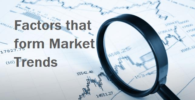 Market trends forex