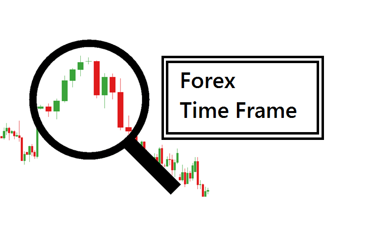 Forex Time Frame