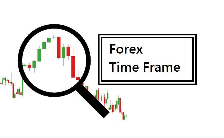 Forex Time Frame