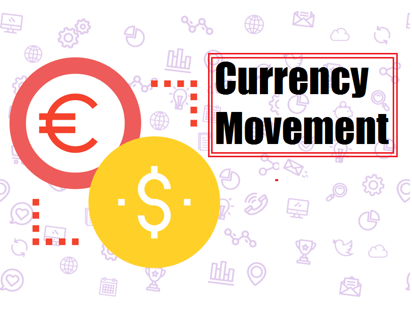 What Move Currency Movement in Forex