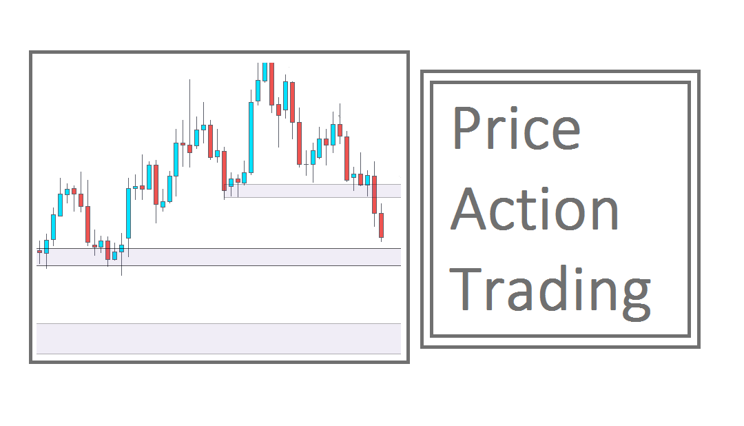 What is Price Action Trading?
