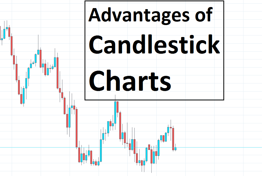 Advantages of Candlestick Charts in Forex Trading