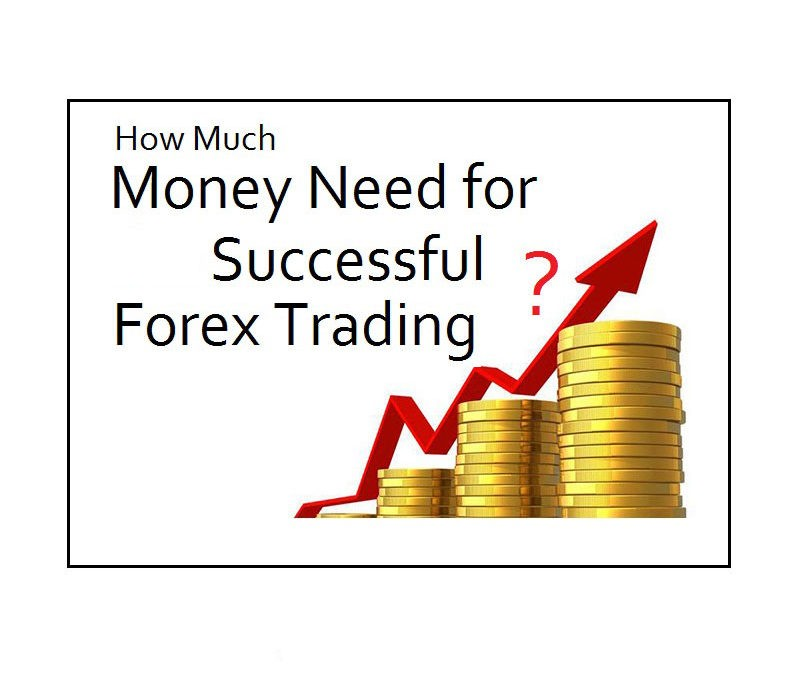 How Much Money Do You Need for Successful Forex Trading?