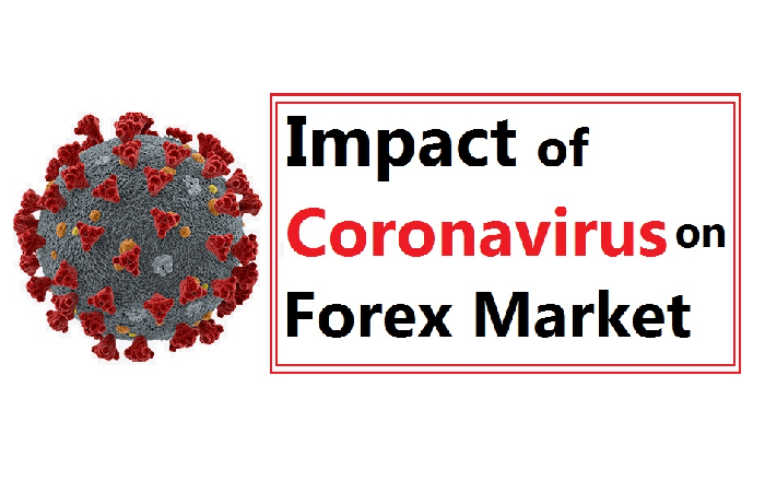 Impact of Coronavirus on the Forex Market?
