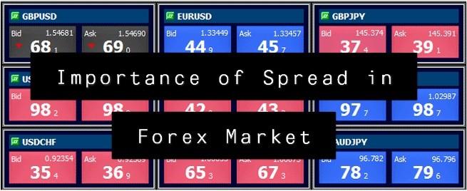 Importance of Spread in Forex Market