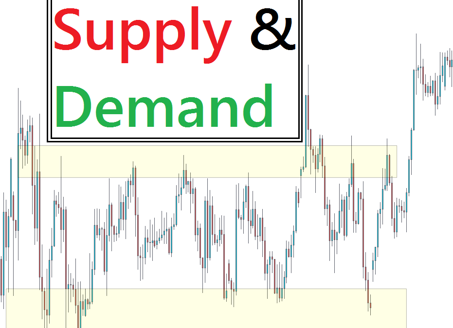 Power of Supply and Demand in the Forex Market