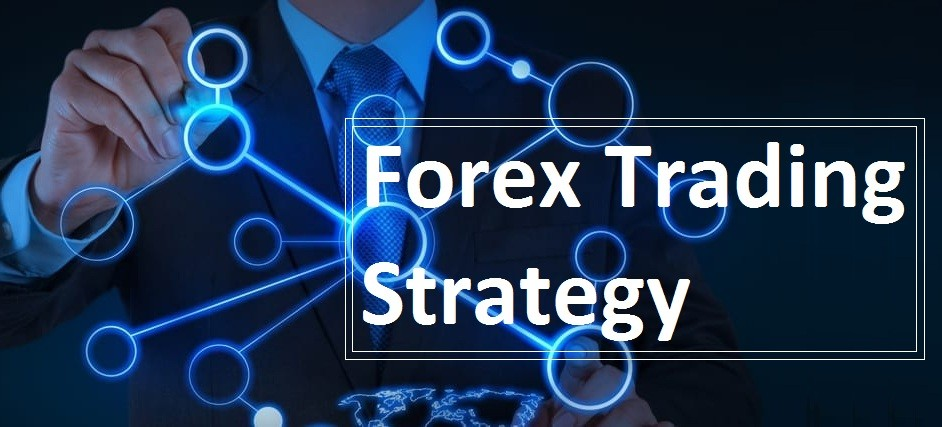 What is a Forex Trading Strategy?
