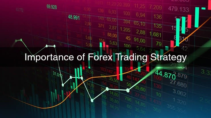 Importance of Forex Trading Strategy