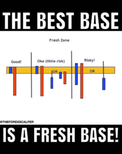 The best base,is a fresh base!