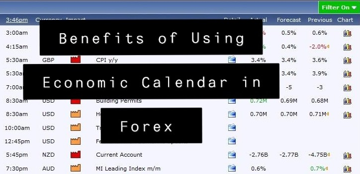 Benefits of Using Economic Calendar in Forex Trading