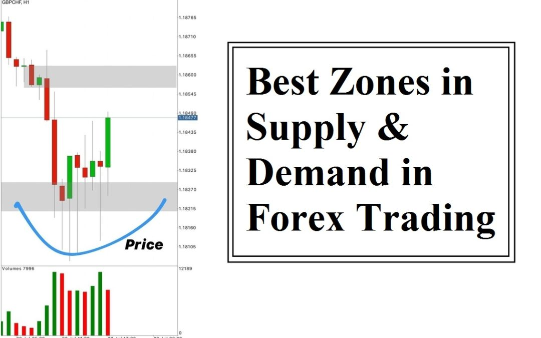 How to Find Best Zones in Supply and Demand Trading