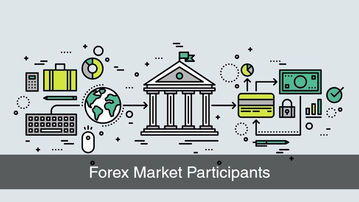 Exploiting opportunities in forex and interest rate transactions tsi indicator forex download