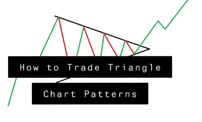 How to trade triangle pattern forex?