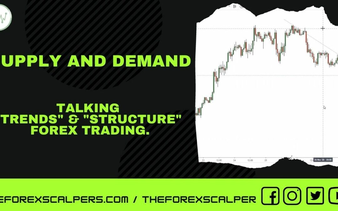 Trends And Structure trading / Supply & Demand.