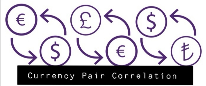 Currency Pair Correlation in Forex Trading