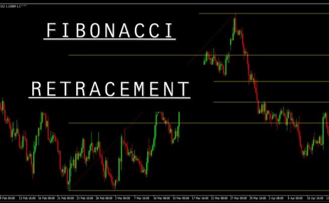 Fibonacci Retracement in Forex Trading
