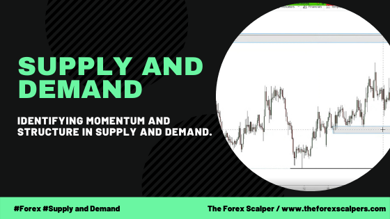 Identifying momentum and structure in Supply and Demand.